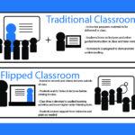 CHUS BLASCO / La ventaja competitiva del aprendizaje constante